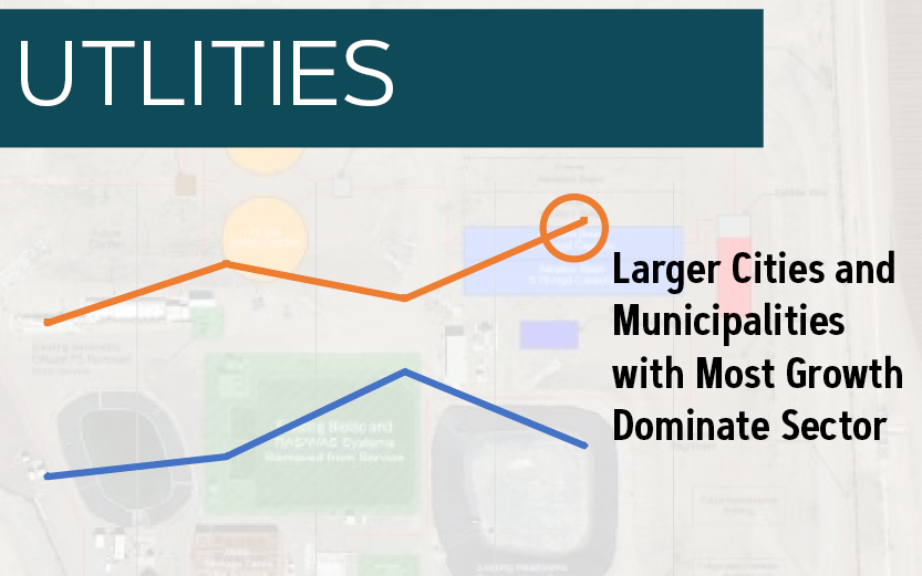 Forecast Market Sector Slider_background8